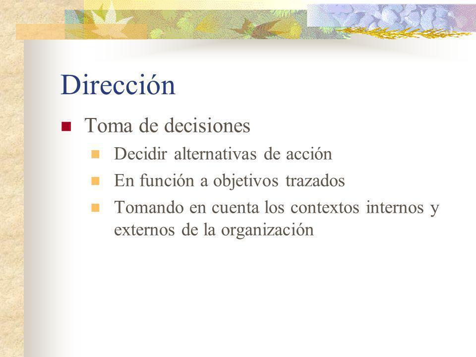 Dirección -COORDINACION -COMUNICACIÓN -MOTIVACION -CAPACITACION TOMA DE DECISIONES SUPERVISION DIRECTA NORMAS, PROCEDIMIENTOS Y METODOS FIJACION DE OBJETIVOS NORMALIZACION DE HABILIDADES ADAPTACION MUTUA MECANISMOS RESULTADOS MANDO