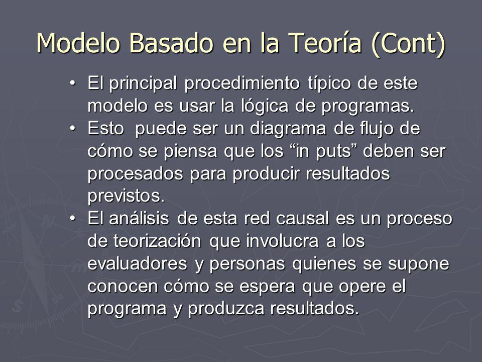 Modelo Basado en la Teoría (Cont) El principal procedimiento típico de este modelo es usar la lógica de programas.El principal procedimiento típico de este modelo es usar la lógica de programas.