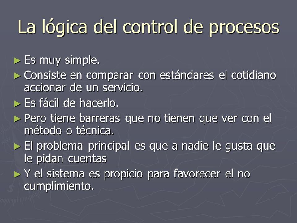 La lógica del control de procesos Es muy simple. Es muy simple. Consiste en comparar con estándares el cotidiano accionar de un servicio. Consiste en