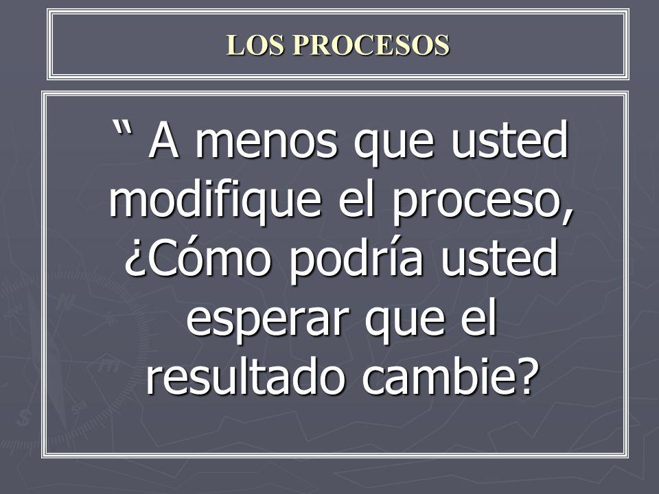 LOS PROCESOS A menos que usted modifique el proceso, ¿Cómo podría usted esperar que el resultado cambie? A menos que usted modifique el proceso, ¿Cómo