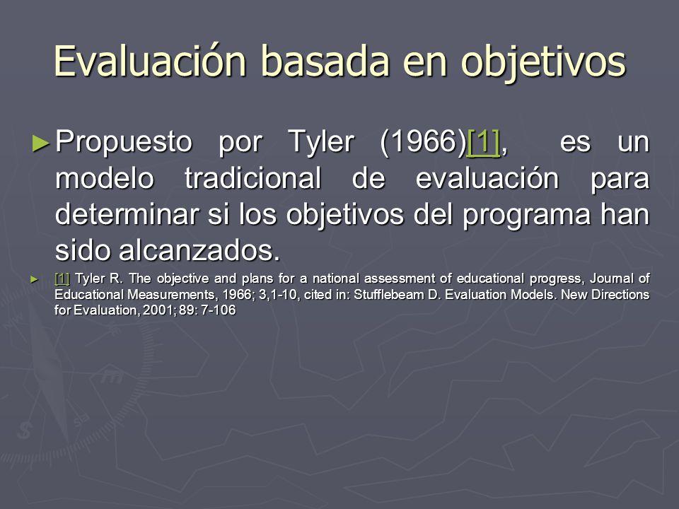 Evaluación basada en objetivos (cont) Este modelo esencialmente especifica objetivos operacionales y recolecta y analiza información pertinente para determinar cuán bien cada objetivo fue alcanzado.