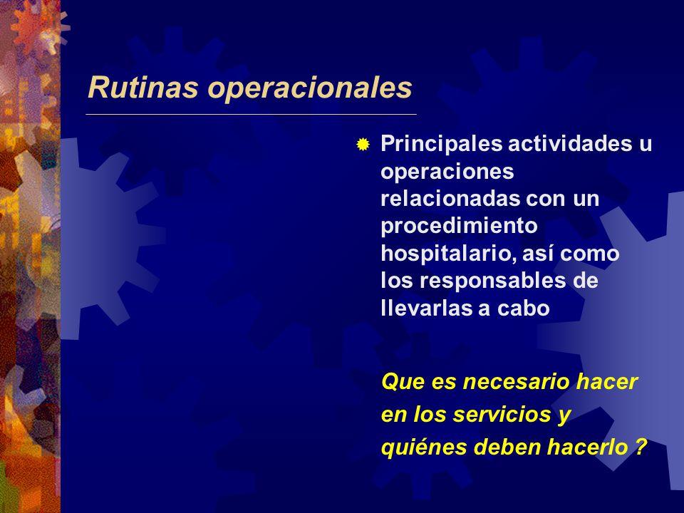 Principales actividades u operaciones relacionadas con un procedimiento hospitalario, así como los responsables de llevarlas a cabo Que es necesario hacer en los servicios y quiénes deben hacerlo .