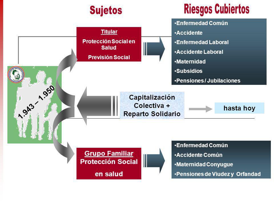 Titular Protección Social en Salud Previsión Social 1.943 – 1.950 Enfermedad Común Accidente Enfermedad Laboral Accidente Laboral Maternidad Subsidios