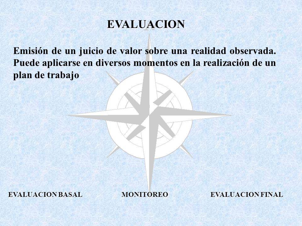Emisión de un juicio de valor sobre una realidad observada. Puede aplicarse en diversos momentos en la realización de un plan de trabajo EVALUACION BA