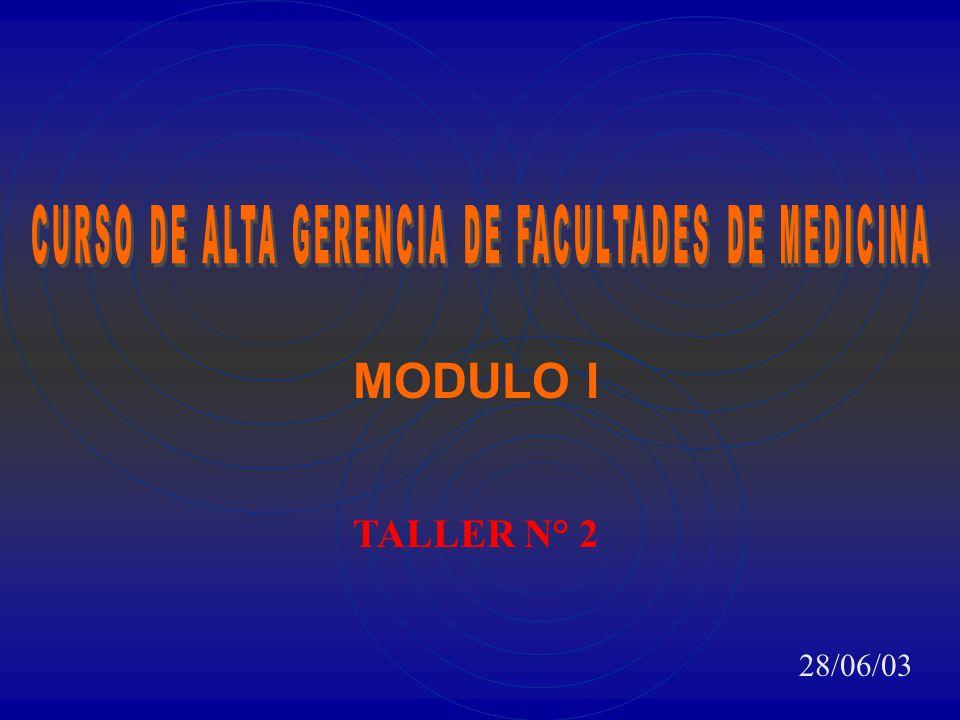 MODULO I TALLER N° 2 28/06/03
