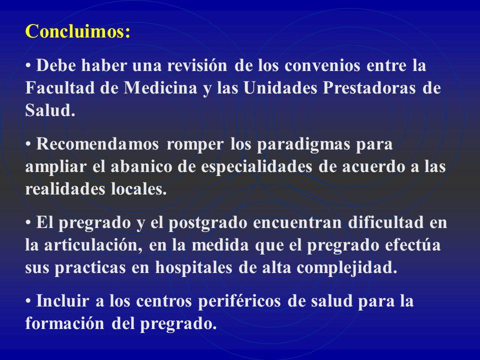 Concluimos: Debe haber una revisión de los convenios entre la Facultad de Medicina y las Unidades Prestadoras de Salud.