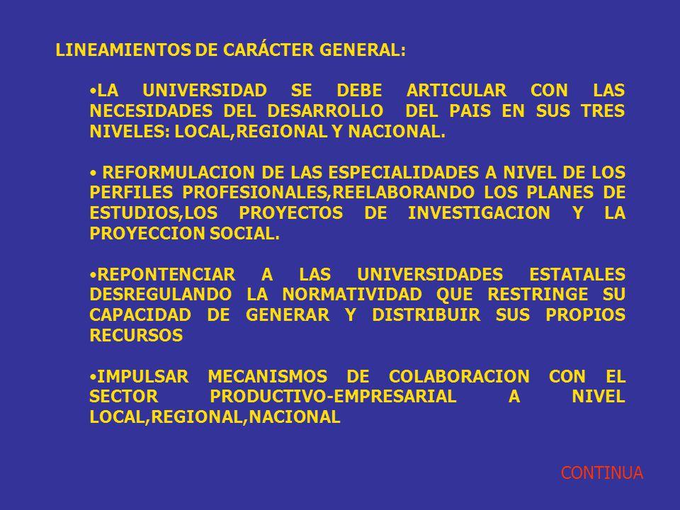 LINEAMIENTOS DE CARÁCTER GENERAL: LA UNIVERSIDAD SE DEBE ARTICULAR CON LAS NECESIDADES DEL DESARROLLO DEL PAIS EN SUS TRES NIVELES: LOCAL,REGIONAL Y N