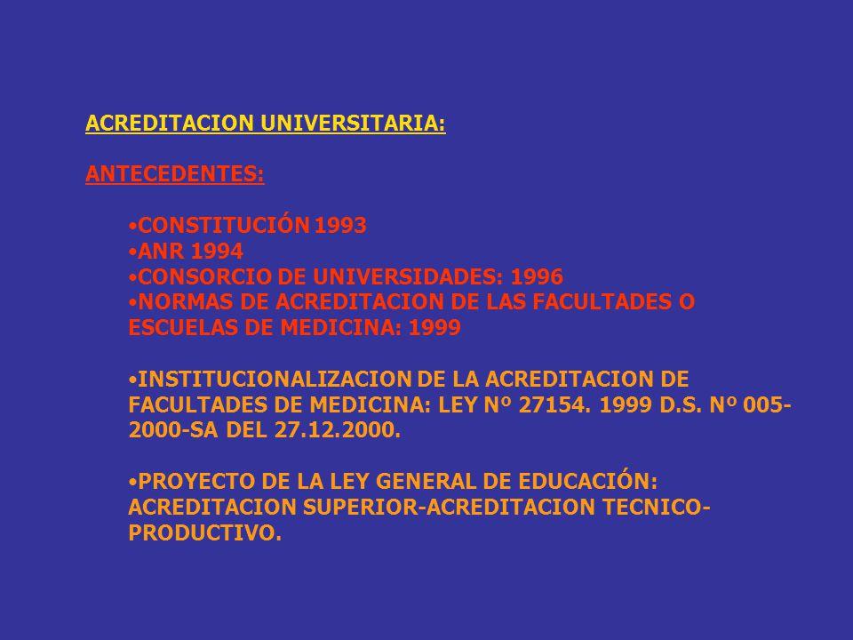 ACREDITACION UNIVERSITARIA: ANTECEDENTES: CONSTITUCIÓN 1993 ANR 1994 CONSORCIO DE UNIVERSIDADES: 1996 NORMAS DE ACREDITACION DE LAS FACULTADES O ESCUE