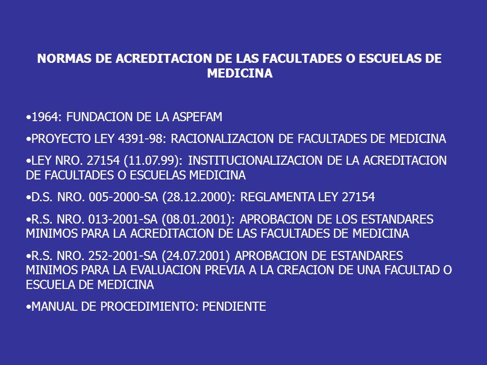 NORMAS DE ACREDITACION DE LAS FACULTADES O ESCUELAS DE MEDICINA 1964: FUNDACION DE LA ASPEFAM PROYECTO LEY 4391-98: RACIONALIZACION DE FACULTADES DE M