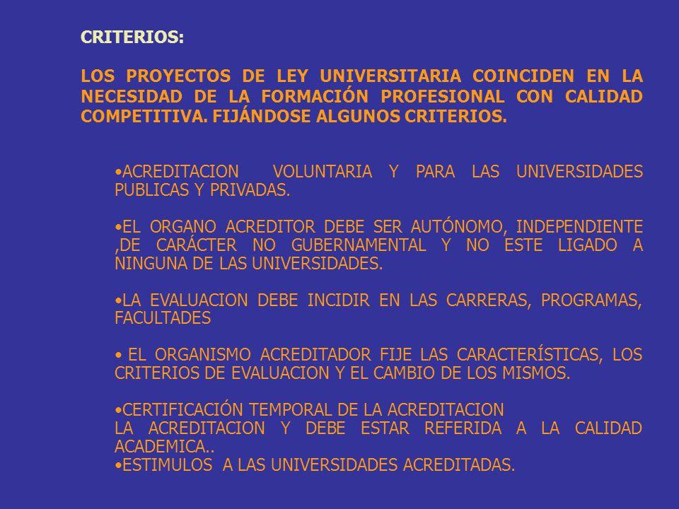 CRITERIOS: LOS PROYECTOS DE LEY UNIVERSITARIA COINCIDEN EN LA NECESIDAD DE LA FORMACIÓN PROFESIONAL CON CALIDAD COMPETITIVA. FIJÁNDOSE ALGUNOS CRITERI