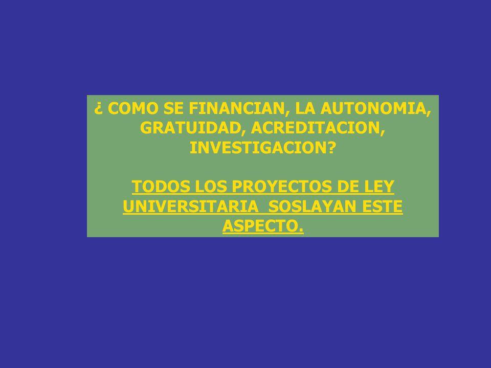 ¿ COMO SE FINANCIAN, LA AUTONOMIA, GRATUIDAD, ACREDITACION, INVESTIGACION? TODOS LOS PROYECTOS DE LEY UNIVERSITARIA SOSLAYAN ESTE ASPECTO.