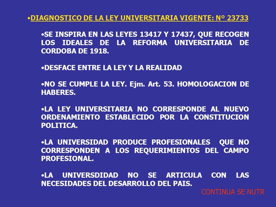 DIAGNOSTICO DE LA LEY UNIVERSITARIA VIGENTE: Nº 23733 SE INSPIRA EN LAS LEYES 13417 Y 17437, QUE RECOGEN LOS IDEALES DE LA REFORMA UNIVERSITARIA DE CO