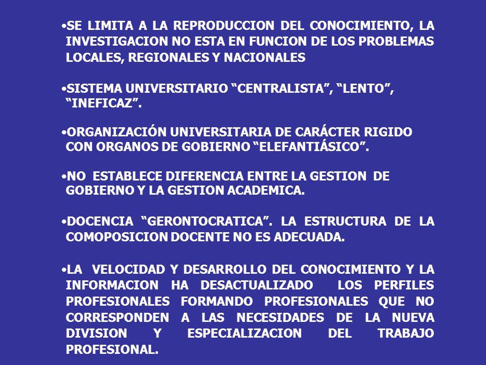 SE LIMITA A LA REPRODUCCION DEL CONOCIMIENTO, LA INVESTIGACION NO ESTA EN FUNCION DE LOS PROBLEMAS LOCALES, REGIONALES Y NACIONALES SISTEMA UNIVERSITA