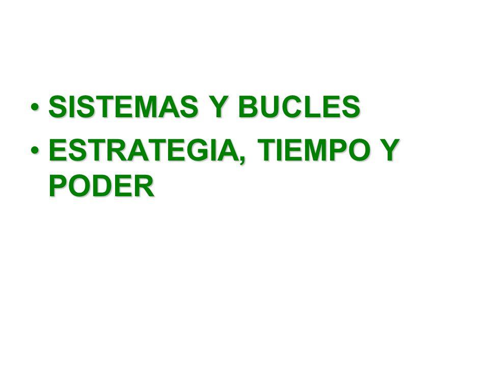 SISTEMAS Y BUCLESSISTEMAS Y BUCLES ESTRATEGIA, TIEMPO Y PODERESTRATEGIA, TIEMPO Y PODER