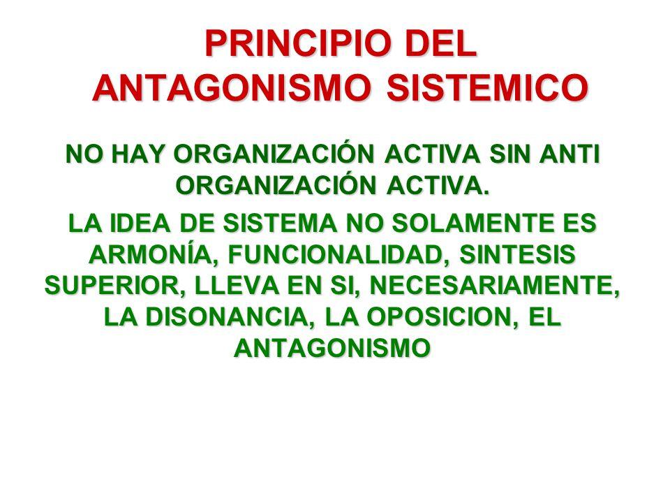 PRINCIPIO DEL ANTAGONISMO SISTEMICO NO HAY ORGANIZACIÓN ACTIVA SIN ANTI ORGANIZACIÓN ACTIVA. LA IDEA DE SISTEMA NO SOLAMENTE ES ARMONÍA, FUNCIONALIDAD