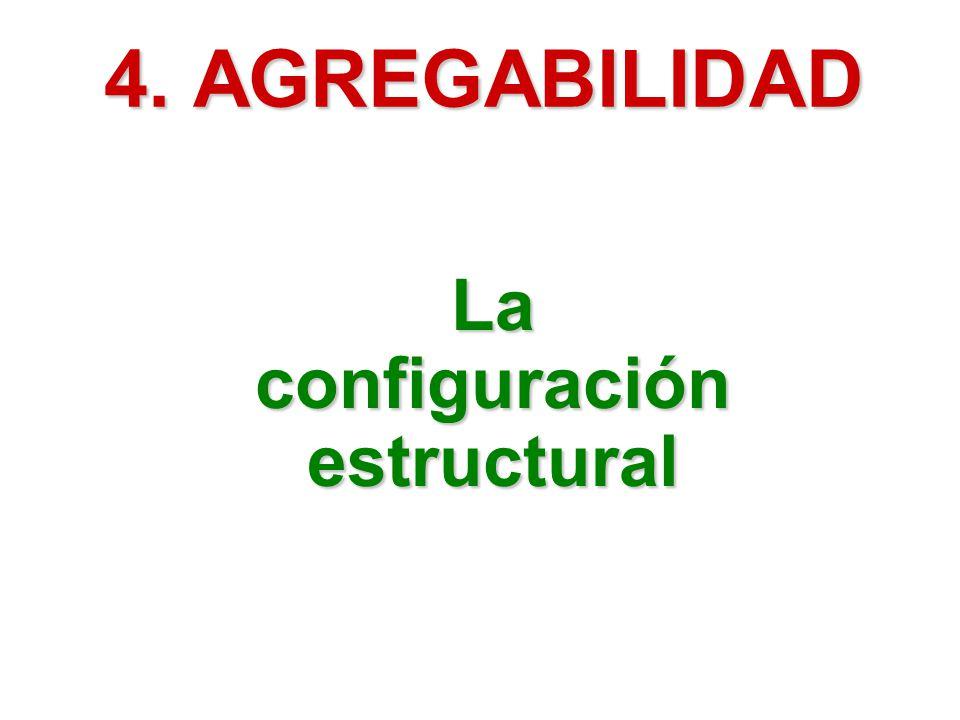 4. AGREGABILIDAD La configuración estructural