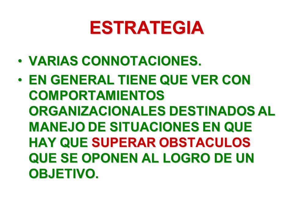 ESTRATEGIA VARIAS CONNOTACIONES.VARIAS CONNOTACIONES. EN GENERAL TIENE QUE VER CON COMPORTAMIENTOS ORGANIZACIONALES DESTINADOS AL MANEJO DE SITUACIONE