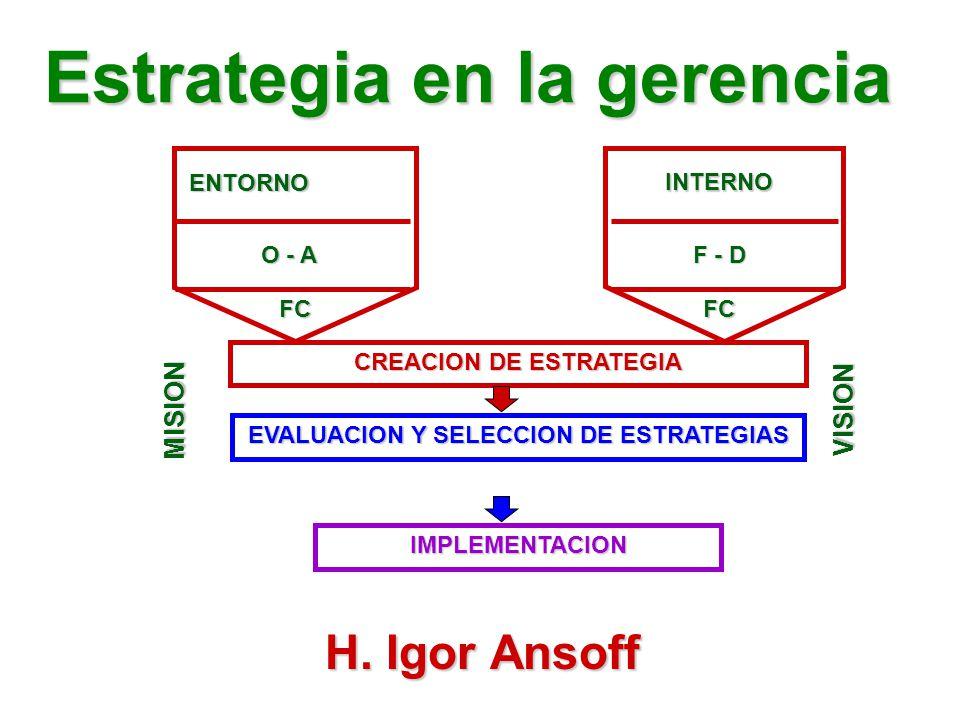 H. Igor Ansoff Estrategia en la gerencia ENTORNO O - A FC INTERNO F - D FC CREACION DE ESTRATEGIA EVALUACION Y SELECCION DE ESTRATEGIAS IMPLEMENTACION