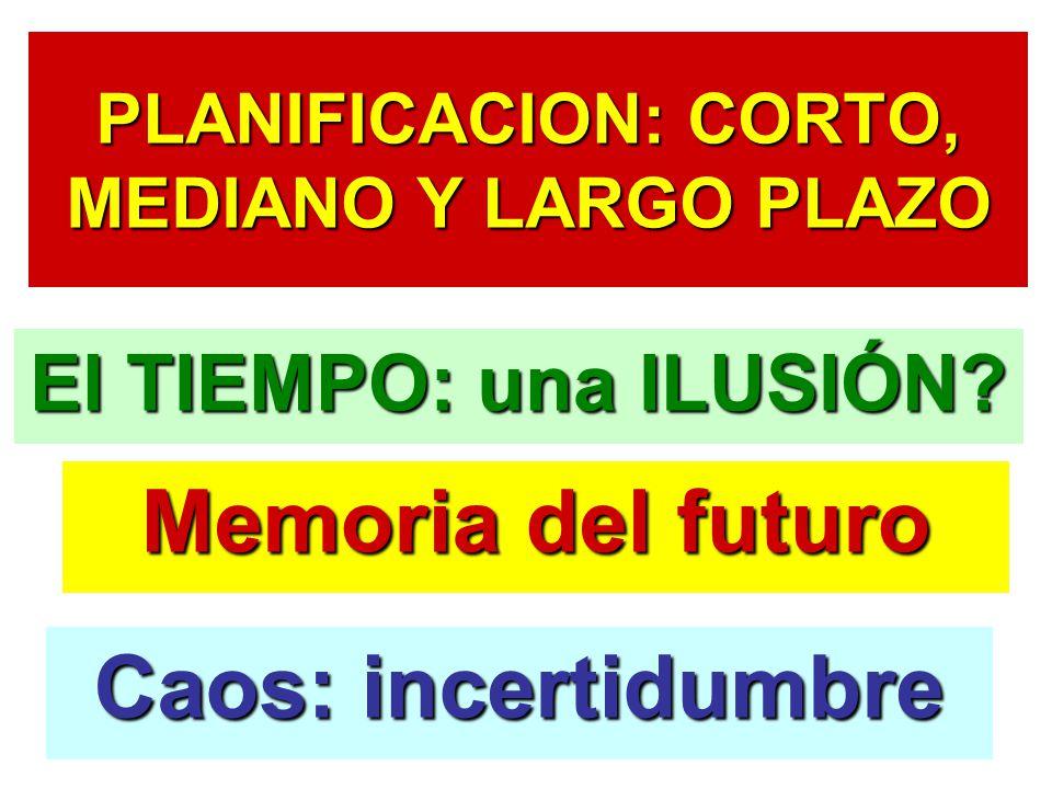 PLANIFICACION: CORTO, MEDIANO Y LARGO PLAZO El TIEMPO: una ILUSIÓN? Memoria del futuro Caos: incertidumbre