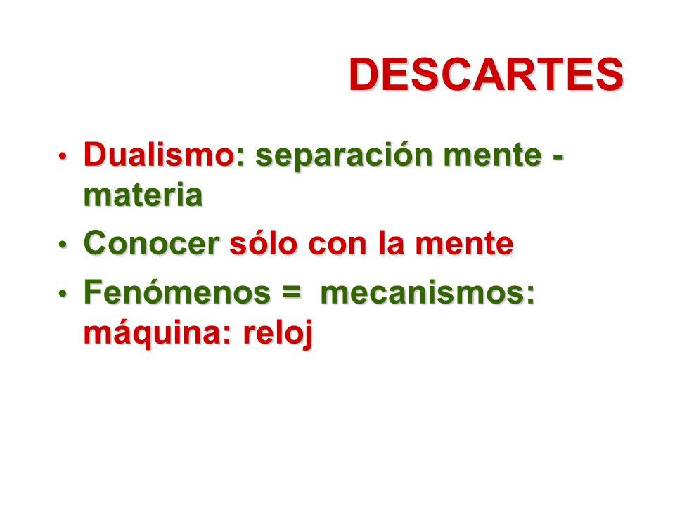 DESCARTES Dualismo: separación mente - materia Dualismo: separación mente - materia Conocer sólo con la mente Conocer sólo con la mente Fenómenos = me