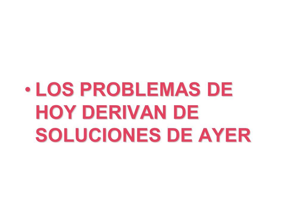 LOS PROBLEMAS DE HOY DERIVAN DE SOLUCIONES DE AYERLOS PROBLEMAS DE HOY DERIVAN DE SOLUCIONES DE AYER