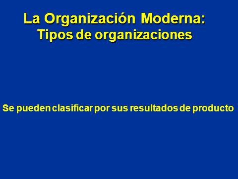 La Organización Moderna: Tipos de organizaciones Se pueden clasificar por sus resultados de producto