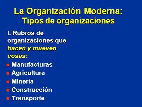 Manufacturas Agricultura Minería Construcción Transporte La Organización Moderna: Tipos de organizaciones I. Rubros de organizaciones que hacen y muev