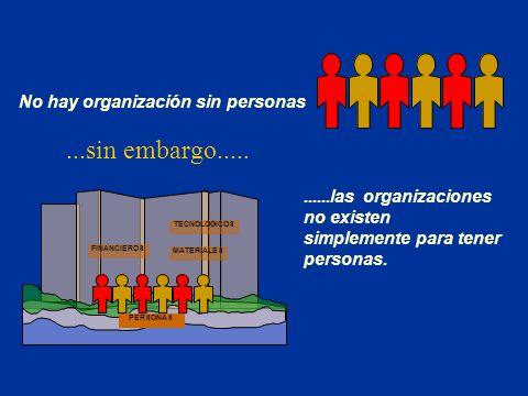 No hay organización sin personas......las organizaciones no existen simplemente para tener personas. PERSONAS MATERIALES FINANCIEROS TECNOLOGICOS...si