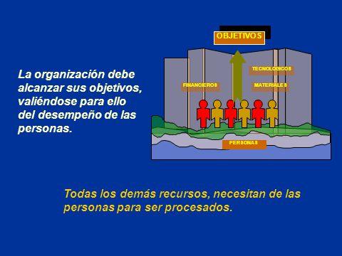 La organización debe alcanzar sus objetivos, valiéndose para ello del desempeño de las personas. Todas los demás recursos, necesitan de las personas p