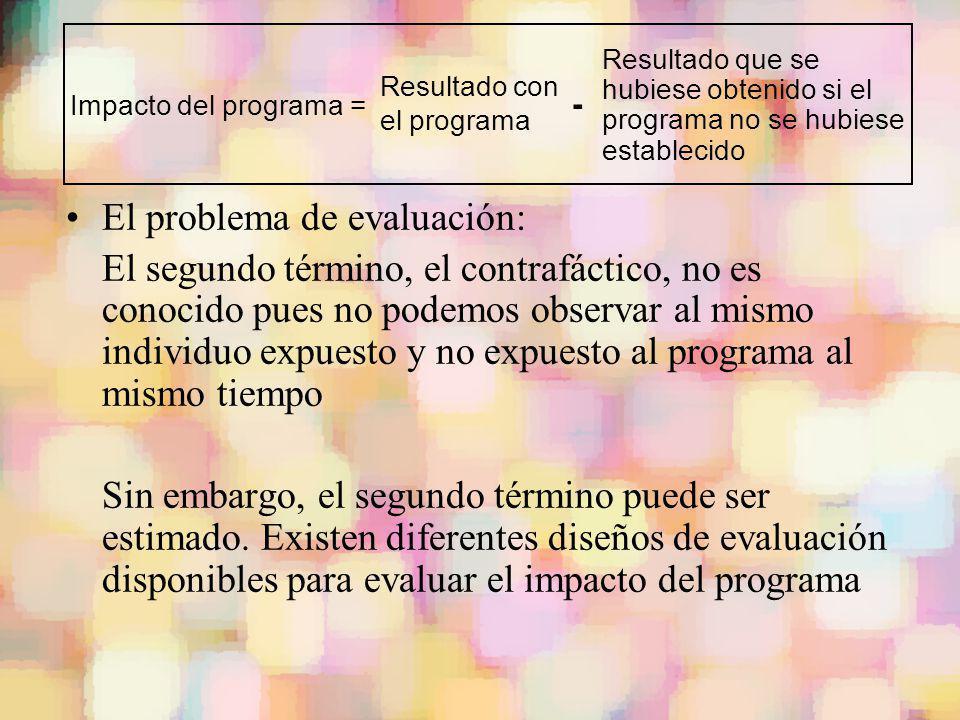 El problema de evaluación: El segundo término, el contrafáctico, no es conocido pues no podemos observar al mismo individuo expuesto y no expuesto al