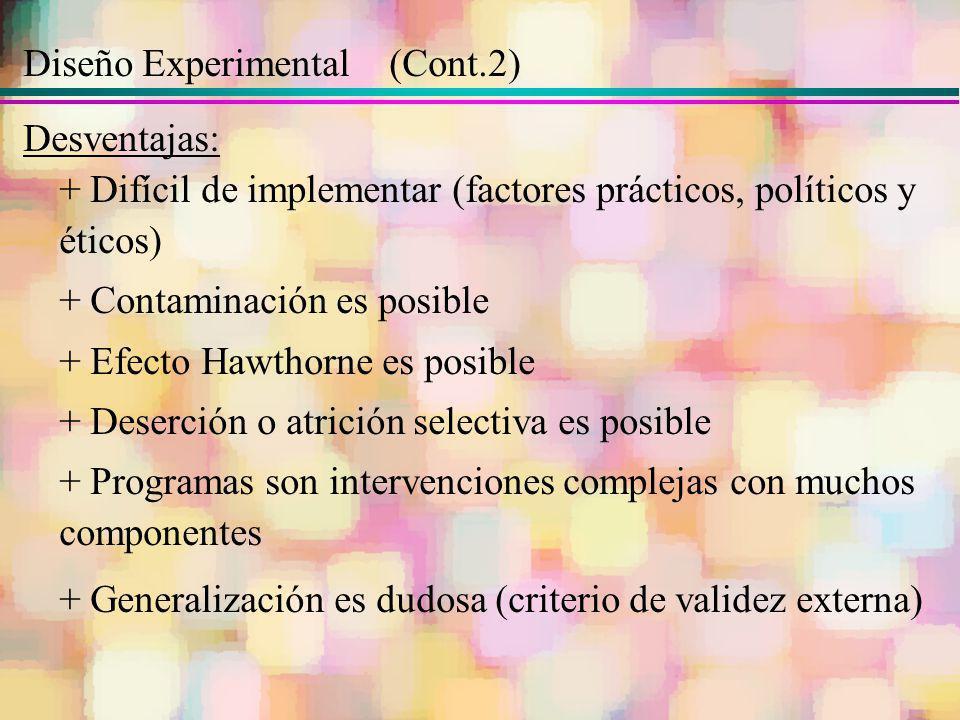Diseño Experimental (Cont.2) Desventajas: + Difícil de implementar (factores prácticos, políticos y éticos) + Contaminación es posible + Efecto Hawtho