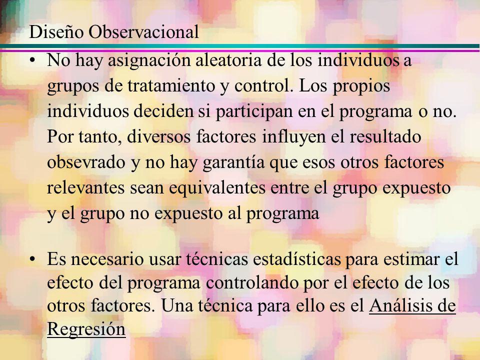 Diseño Observacional No hay asignación aleatoria de los individuos a grupos de tratamiento y control. Los propios individuos deciden si participan en