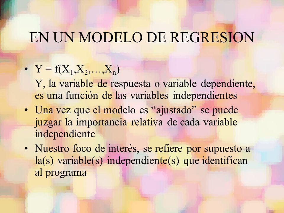 EN UN MODELO DE REGRESION Y = f(X 1,X 2,…,X n ) Y, la variable de respuesta o variable dependiente, es una función de las variables independientes Una