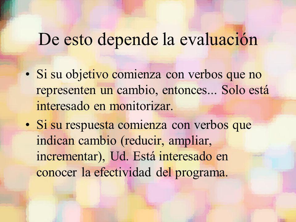 Al inicio de la gestión Durante la gestión Al finalizar la gestión Evaluación Situacional Basal Evaluación de Procesos Evaluación de Resultados Análisis situacional E.