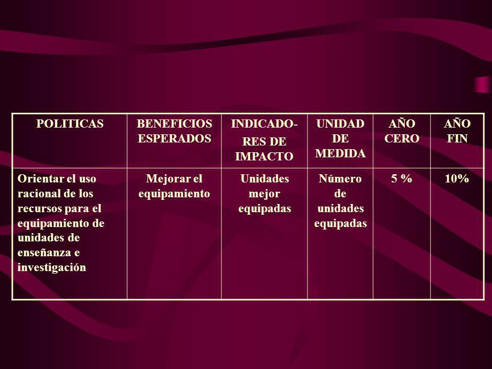 POLITICASBENEFICIOS ESPERADOS INDICADO- RES DE IMPACTO UNIDAD DE MEDIDA AÑO CERO AÑO FIN Reforma organizacional del sistema de administración universitario.