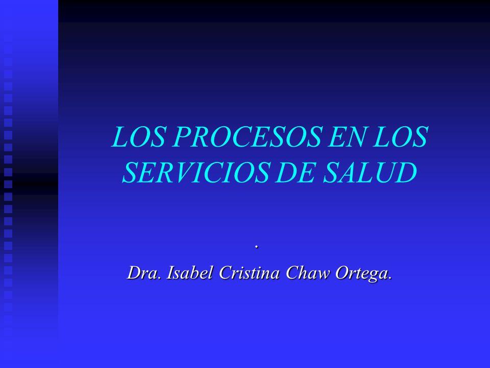 LOS PROCESOS EN LOS SERVICIOS DE SALUD. Dra. Isabel Cristina Chaw Ortega. Dra. Isabel Cristina Chaw Ortega.