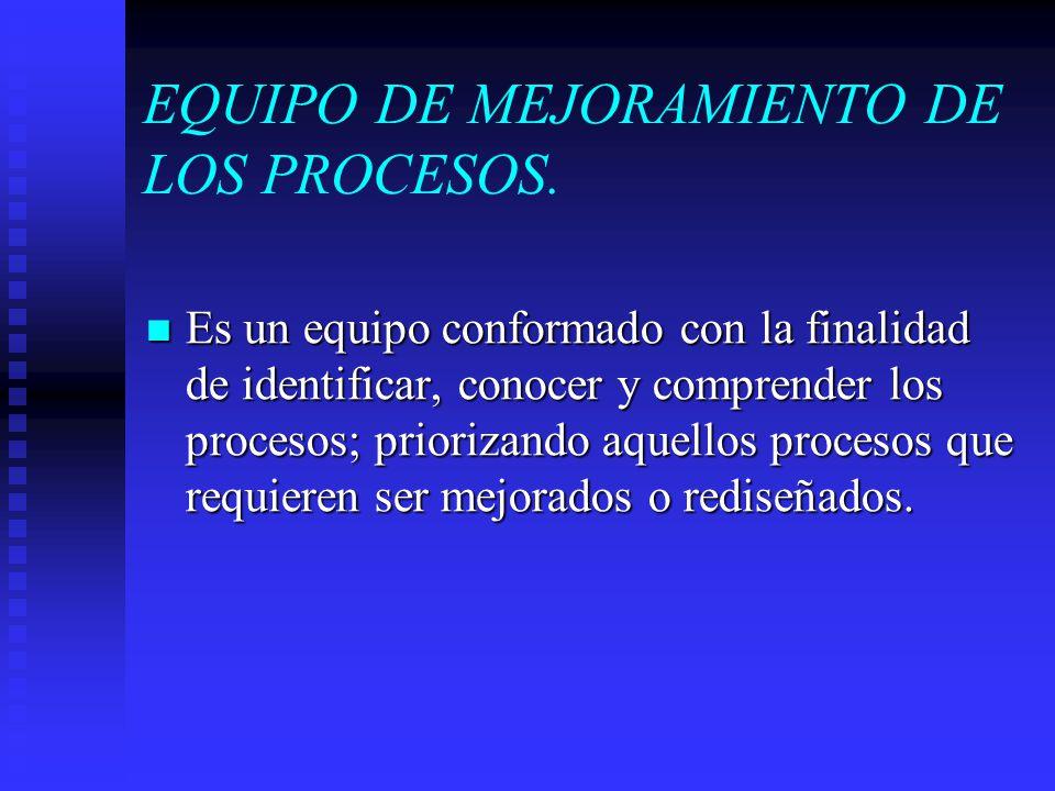 EQUIPO DE MEJORAMIENTO DE LOS PROCESOS. Es un equipo conformado con la finalidad de identificar, conocer y comprender los procesos; priorizando aquell