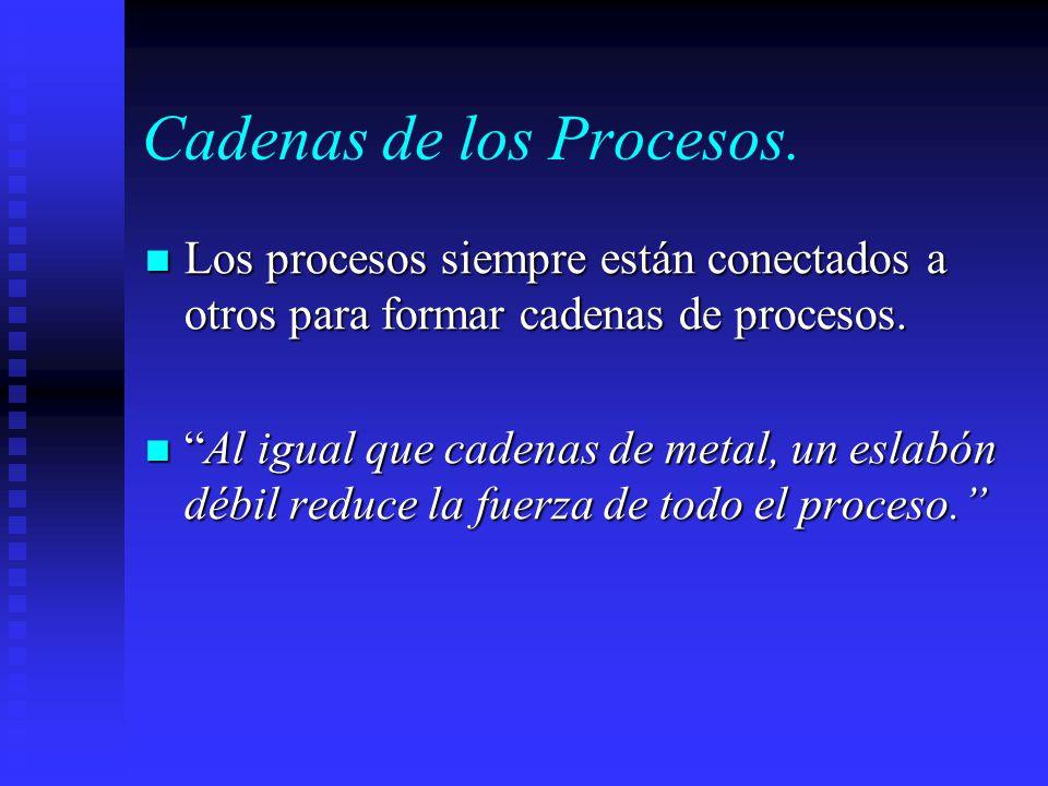 Cadenas de los Procesos. Los procesos siempre están conectados a otros para formar cadenas de procesos. Los procesos siempre están conectados a otros
