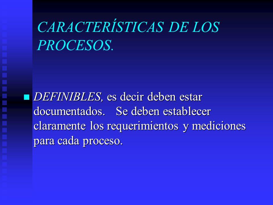 CARACTERÍSTICAS DE LOS PROCESOS. DEFINIBLES, es decir deben estar documentados. Se deben establecer claramente los requerimientos y mediciones para ca