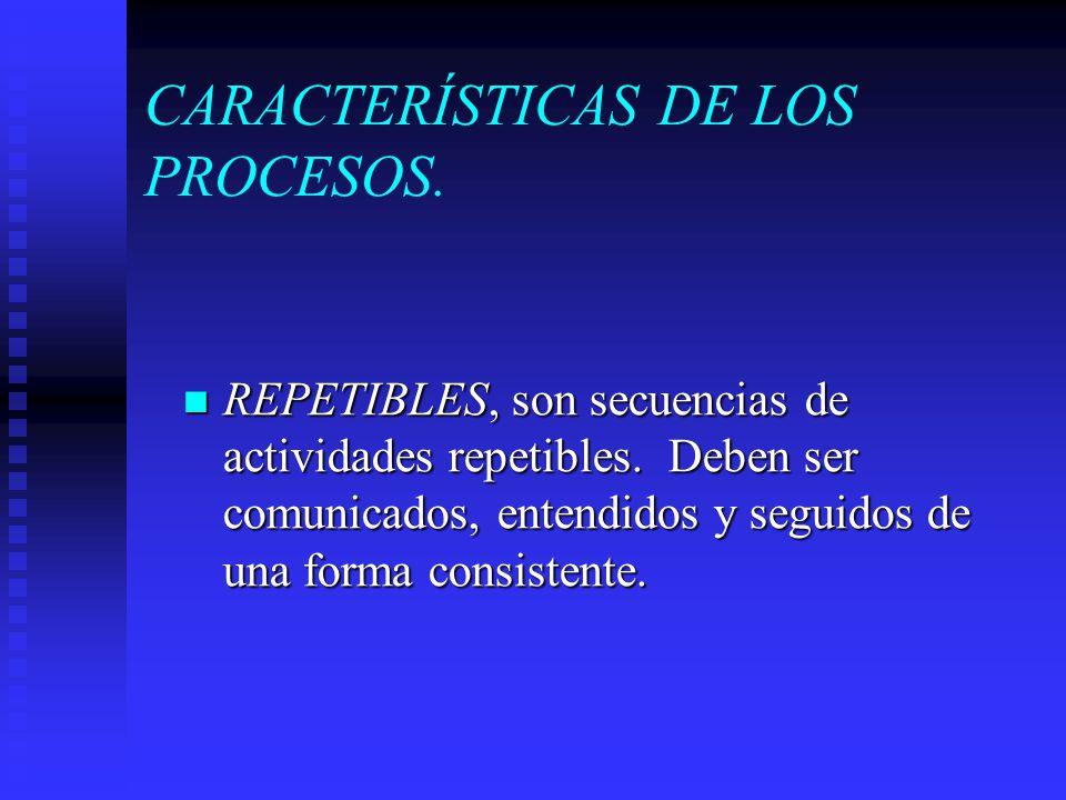 CARACTERÍSTICAS DE LOS PROCESOS. REPETIBLES, son secuencias de actividades repetibles. Deben ser comunicados, entendidos y seguidos de una forma consi