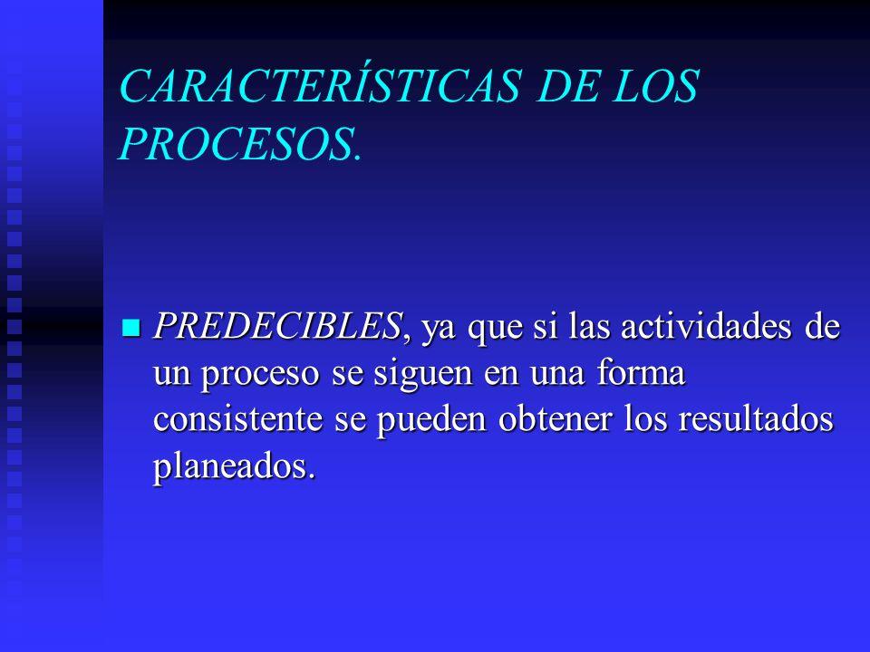 CARACTERÍSTICAS DE LOS PROCESOS. PREDECIBLES, ya que si las actividades de un proceso se siguen en una forma consistente se pueden obtener los resulta