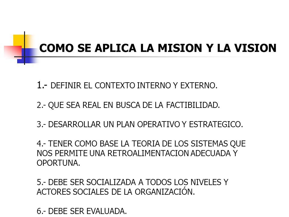 COMO SE APLICA LA MISION Y LA VISION 1.- DEFINIR EL CONTEXTO INTERNO Y EXTERNO.