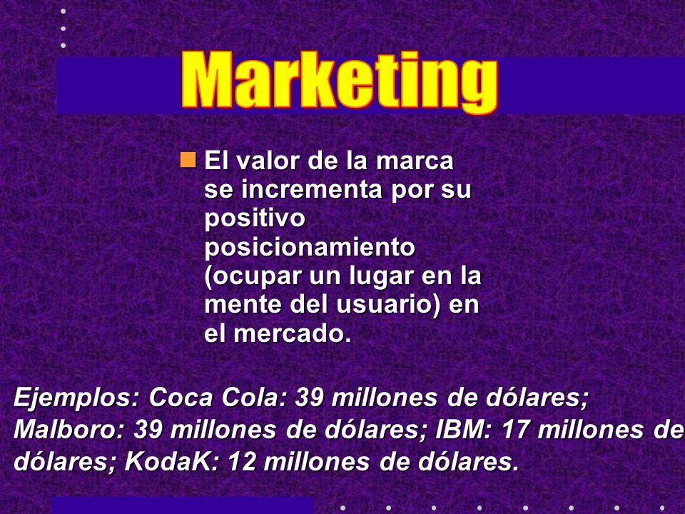 El valor de la marca se incrementa por su positivo posicionamiento (ocupar un lugar en la mente del usuario) en el mercado. El valor de la marca se in