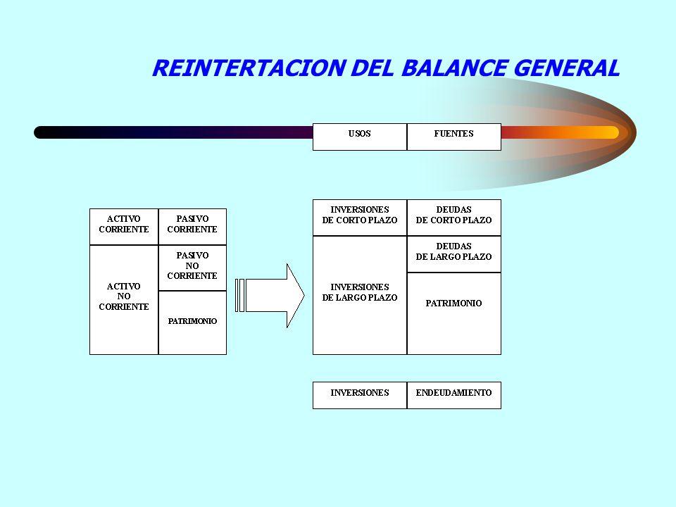 REINTERTACION DEL BALANCE GENERAL