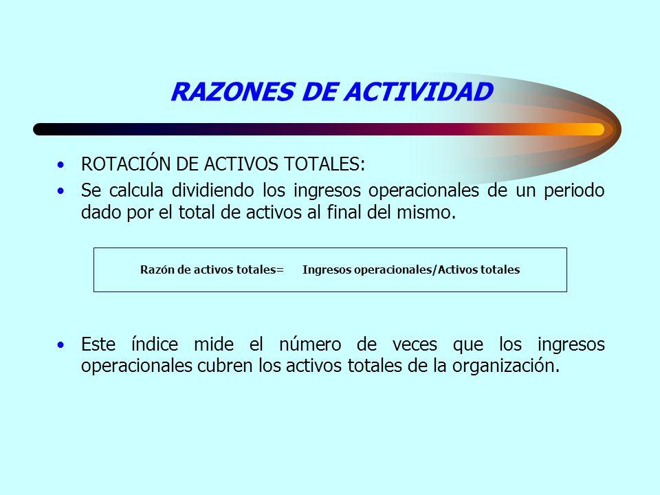 RAZONES DE ACTIVIDAD ROTACIÓN DE ACTIVOS TOTALES: Se calcula dividiendo los ingresos operacionales de un periodo dado por el total de activos al final