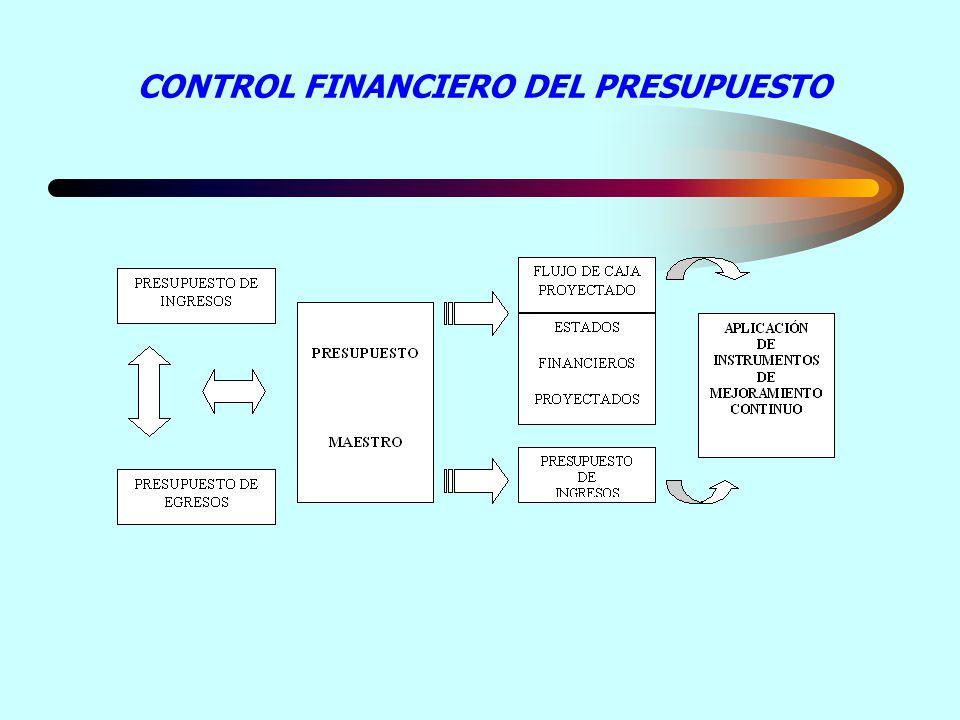PROYECCIONES FINANCIERAS Las proyecciones financieras se realizan sobre los presupuestos, tanto de ingresos como de egresos, o sobre el Presupuesto Maestro.