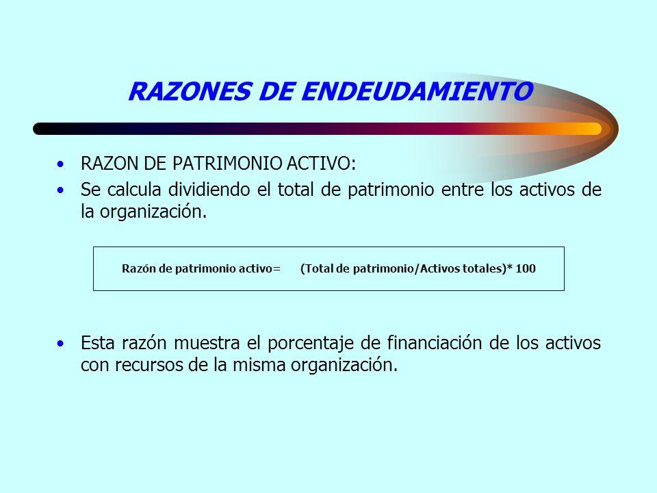 RAZONES DE ENDEUDAMIENTO RAZON DE PATRIMONIO ACTIVO: Se calcula dividiendo el total de patrimonio entre los activos de la organización. Esta razón mue