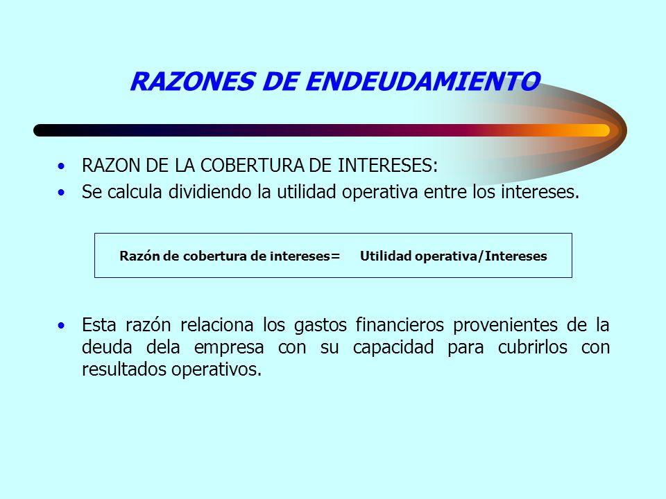 RAZONES DE ENDEUDAMIENTO RAZON DE LA COBERTURA DE INTERESES: Se calcula dividiendo la utilidad operativa entre los intereses. Esta razón relaciona los