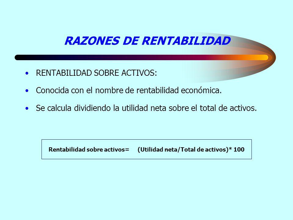 RAZONES DE RENTABILIDAD RENTABILIDAD SOBRE ACTIVOS: Conocida con el nombre de rentabilidad económica. Se calcula dividiendo la utilidad neta sobre el