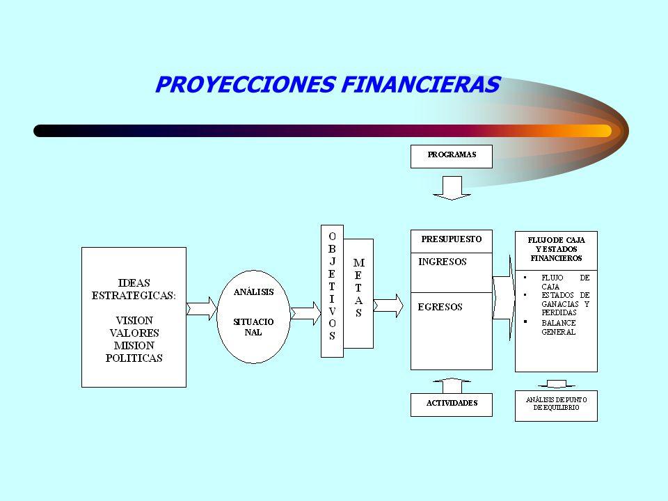 FLUJO DE CAJA Y ESTADOS FINANCIEROS PRINCIPALES El Flujo de Caja y los Estados financieros proveen información de la posición financiera y de la posición económica de una organización.